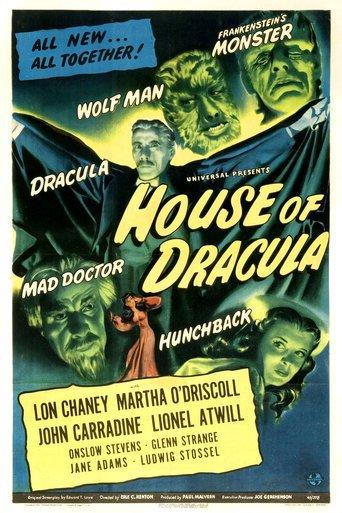 Dracula (1931) - ALL HORROR